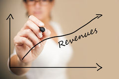 Business woman drawing a revenue graph Royalty Free Stock Images