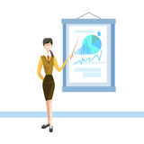 Business Woman With Flip Chart Seminar Training Conference Brainstorming Presentation Financial Graph. Flat Vector Illustration Stock Image