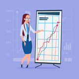 Business Woman With Flip Chart Seminar Training Conference Brainstorming Presentation Financial Graph. Flat Vector Illustration Royalty Free Stock Photography