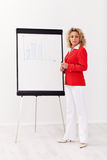 Business woman with flipchart presentation Royalty Free Stock Photo