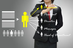 Business woman (hr) selected person talent Stock Photos