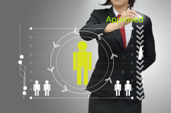 Business woman (hr) selected person talent. Business woman writing and selected person talent royalty free stock image