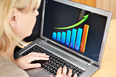 Business woman looking at graph of growth indicators on laptop. Business woman looking at a graph of growth indicators on a laptop Royalty Free Stock Photo