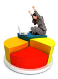 Business woman on a pie chart Royalty Free Stock Image