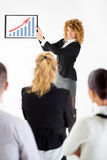 Business woman pointing Growing graph Royalty Free Stock Photography