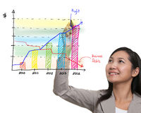 Business woman present profit of business Stock Photos