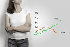 Business woman and sales Graph Royalty Free Stock Photo