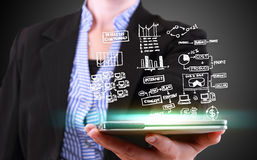 Business woman showing modern tablet phone Royalty Free Stock Images