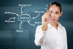 Business woman showing solution concept Royalty Free Stock Photo