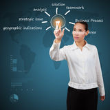 Business woman showing solution concept Stock Image