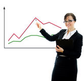 Business woman shows a graph. Royalty Free Stock Photos