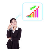 Business woman thinking about goal and graph Royalty Free Stock Photography