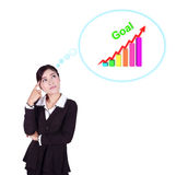 Business woman thinking about goal and graph Stock Image