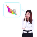 Business woman thinking about goal and graph Stock Images