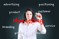 Business woman writes on the screen marketing. Stock Images