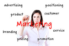 Business woman writes on the screen marketing. Royalty Free Stock Photo