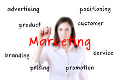Business woman writes on the screen marketing. Royalty Free Stock Image
