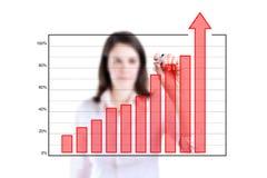 Business woman writing achievement bar chart. Stock Photos
