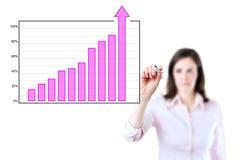 Business woman writing achievement bar chart. Royalty Free Stock Image