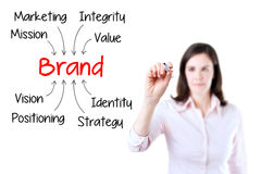 Business woman writing brand building concept. Iso Stock Photography
