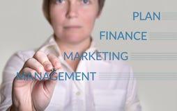 Business woman writing business model. Stock Photo