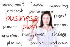 Business woman writing business plan concept. Stock Images