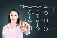 Business woman writing process flowchart diagram. Stock Photos
