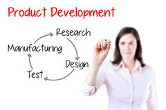 Business woman writing product development concept. Isolated on white. Royalty Free Stock Photo