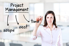 Business woman writing project management concept. Young business woman writing project management concept. Office background Royalty Free Stock Image
