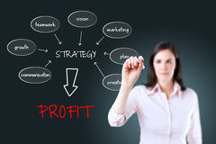 Business woman writing a schema. Business woman writing a schema at the whiteboard with ideas for a good strategy to make profit Royalty Free Stock Images