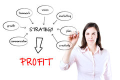 Business woman writing a schema at the whiteboard. Business woman writing a schema at the whiteboard with ideas for a good strategy to make profit. Isolated on Stock Photography