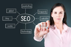 Business woman writing a SEO schema. Stock Image