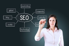 Business woman writing a SEO schema. Royalty Free Stock Photography