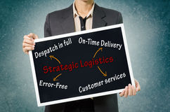 Business woman writing strategic logistics concept by despatch i. N full,on-time delivery, error-free,customer services, in Black chalkboard on wall Background Royalty Free Stock Photo