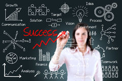 Business woman writing success by many process. Royalty Free Stock Photos