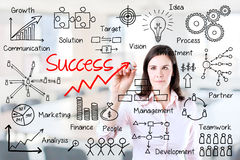 Business woman writing success by many process. Stock Images