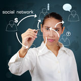 Business women writing concept social network Stock Images