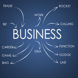 Business Word Cloud. With synonym Stock Photo