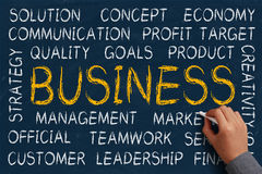 Business Word Cloud Stock Photography