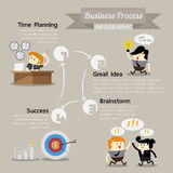 Business Workflow Process Info graphic Stock Images