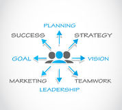 Business working planning Stock Photography