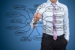 Business writing. Stock Image