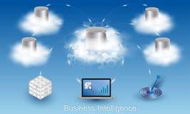 BusinessIntelligenceCloudConcept. Business Intelligence concept. Cloud data storage. Data processing flow with data sources, ETL, datawarehouse, OLAP, data Royalty Free Stock Photos