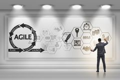 The businessman in agile software development concept. Businessman in agile software development concept Stock Images