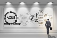 The businessman in agile software development concept. Businessman in agile software development concept Stock Photography