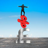 Businessman balancing on red percent sign pound sterling symbol Royalty Free Stock Photos