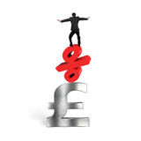 Businessman balancing on red percent sign pound sterling symbol Stock Image