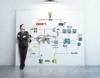 Businessman with business idea sketch Stock Image
