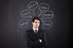 Businessman career. Goals writen in the chalkboard Stock Photo