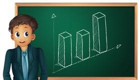 Businessman cartoon. Presenting on blackboard Royalty Free Stock Photo